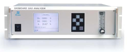 Online NDIR Flue Gas Analyzer
